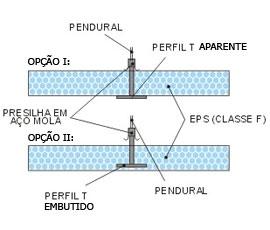 eps_forro
