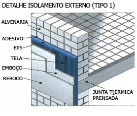 isolamento_externo_parede_eps1