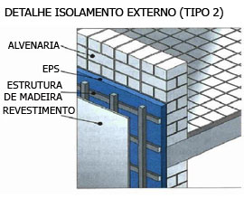 isolamento_externo_parede_eps2