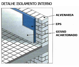 isolamento_interno_parede_eps